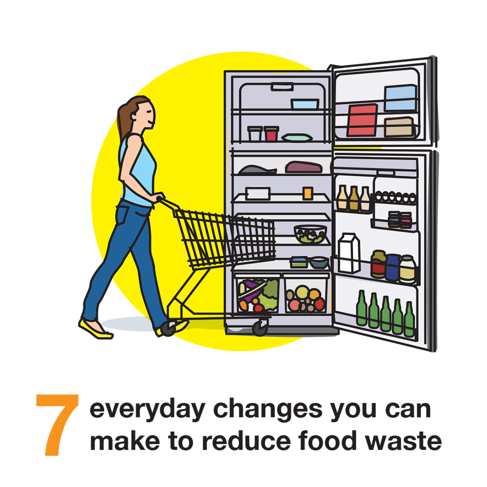 7 Everyday Tips for Fighting Food Waste