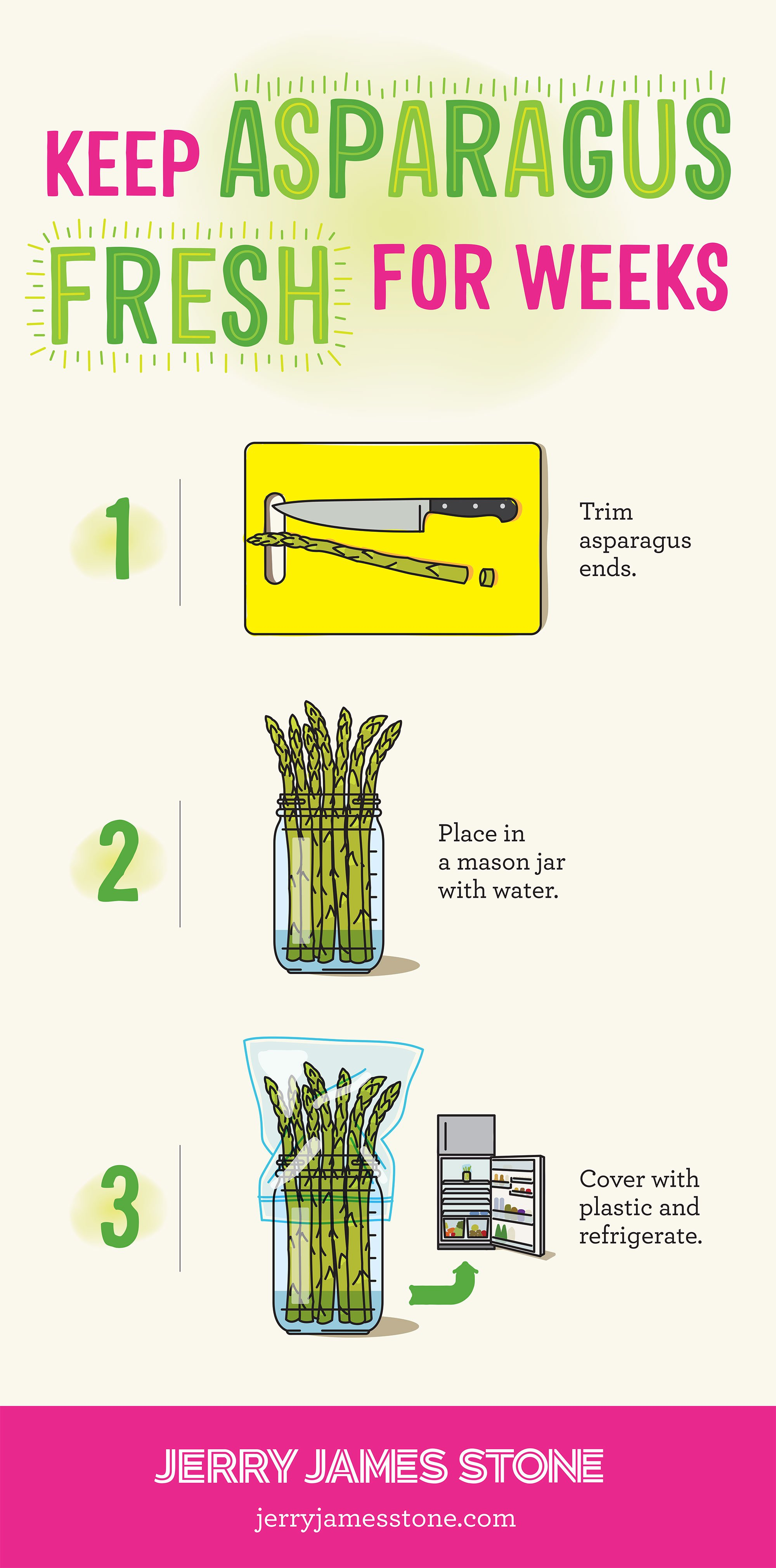 Keep Asparagus Fresh for Weeks Infographic