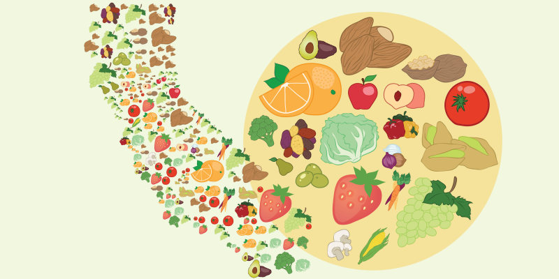 CA Food Map