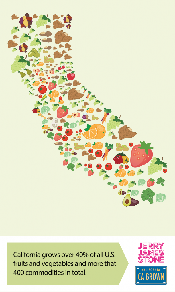 CA Food Map Fact